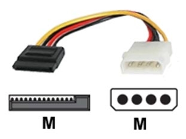 Picture of 4pin Molex to SATA Power Connector